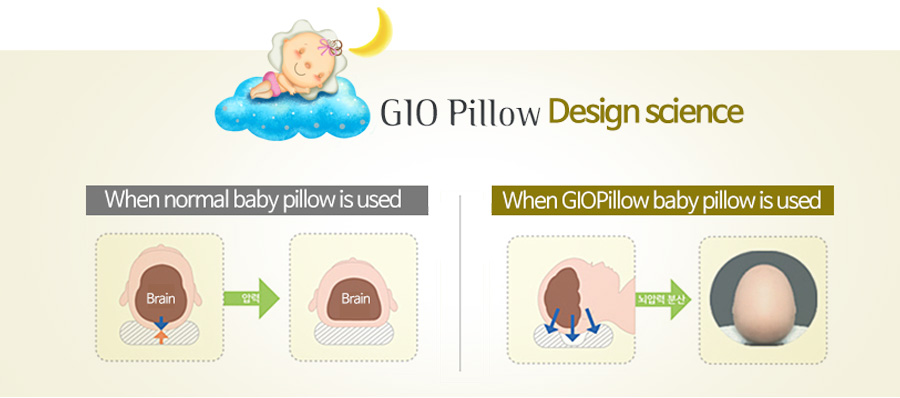 Gio Pillow 2~6years old baby kids allergy barrier airmesh anti flat head Pillow